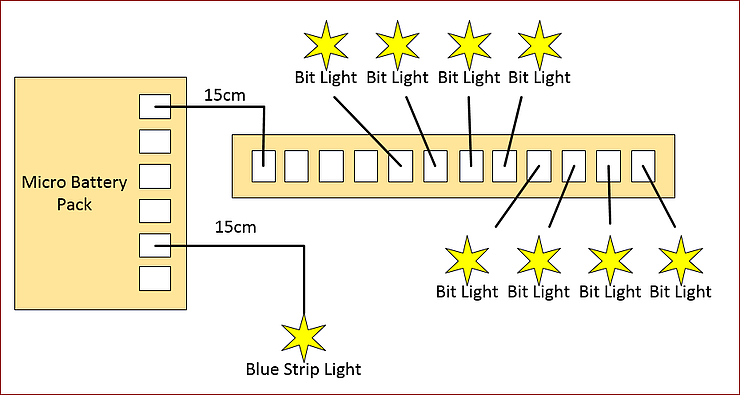 Review LED Light for LEGO 21306 The Yellow Submarine14 - Bricks Delight